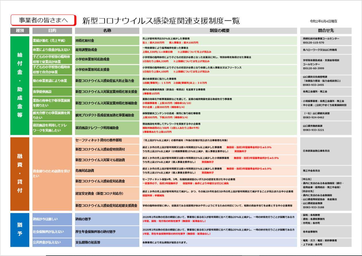 コロナ 山口 新型 新型コロナウイルス関連情報特設サイト